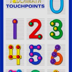 Touch point math chart