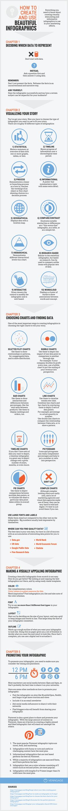 Infographics are a versatile visual asset you can use in your marketing campaigns. This ebook will show you how to use infographics for marketing. Content Marketing Strategy, Inbound Marketing, Internet Marketing, Online Marketing, Social Media Marketing, Digital Marketing, Info Board, Infographic Maker, Infographic Templates
