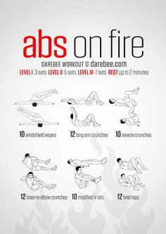 20 Stomach Fat Burning Ab Workouts From ! If you have been looking for a new ab workout, one to help you build up your abs and burn more calories to help you reveal them, then we have just the list for you. (now ) is a brilliant fitness resource, full of Abs On Fire Workout, Sixpack Workout, Ab Fat Burning Workout, Full Ab Workout, Fitness Herausforderungen, Training Fitness, Mens Fitness, Health Fitness, Fitness Wear