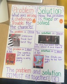 Problem/solution kindergarten anchor chart Anchor Charts First Grade, Kindergarten Anchor Charts, Reading Anchor Charts, Kindergarten Reading, Teaching Reading, Kindergarten Phonics, 2nd Grade Reading Comprehension, First Grade Reading, Reading Workshop