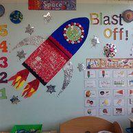 Space, Blast Off, Music, Rocket, Sing, Slow, Fast, loud, Quite, clap, Display, Classroom Display, Early Years (EYFS), KS1 & KS2 Primary Teaching Resources