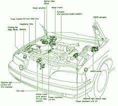 13 Best wiring schematics images | Diagram, Free, Automobile Base Module Wiring Diagram E Mercedes on