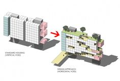 Singapore University of Technology and Design – Student Housing and Sports Complex / LOOK Architects