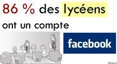 Pratiques numériques des jeunes en 2012 (présentation)