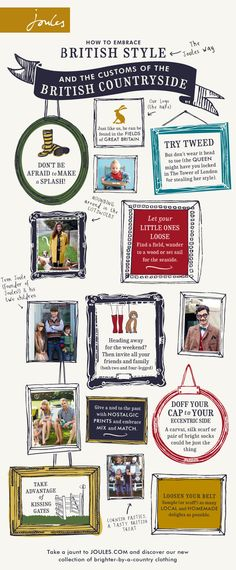 How to embrace British style & the customs of the British Countryside, the Joules way!