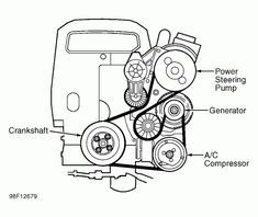 Serpentine Belt Routing Diagram for B8444S 4.4 V8 Engine