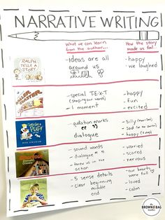 Great anchor chart and ideas for Narrative Writing Mentor Texts. Perfect for Writer's Workshop!