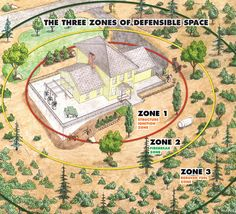 firewise.org : defensible space [planning and preparation]