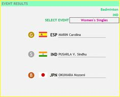 2016 Olympics - Event Results - Badminton- Women Singles - Normal Results