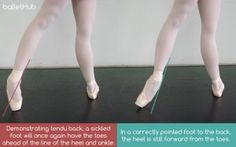 Finally, in tendu to the back, the sickled foot practically has it's toes pointing straight into the floor with the heel sticking up in the back. On the correct picture, the toes are once again behind the line from the inside of the ankle.