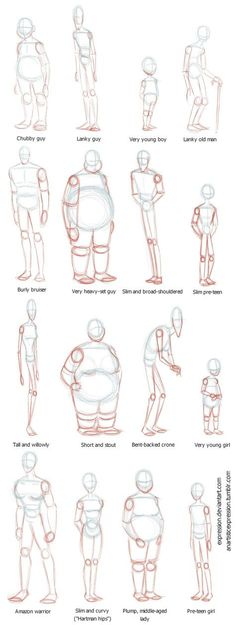 Anatomy Drawing Reference Body Shapes by Expression - Drawing Reference Poses, Anatomy Reference, Drawing Body Poses, Human Body Drawing, Human Anatomy Drawing, Drawing Body Proportions, Human Figure Drawing, How To Draw Anatomy, Human Reference