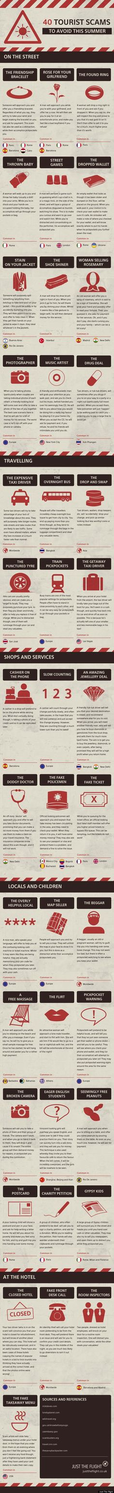 Thinking about traveling this summer? We get warned every year, but watch out for tourist scams when traveling abroad. Check out this very cool infographic that tells you just about every tourist scam in existence. Travel Info, Travel Advice, Time Travel, Travel Tips, Travel Hacks, Summer Travel, Travel Deals, Solo Travel, Oh The Places You'll Go