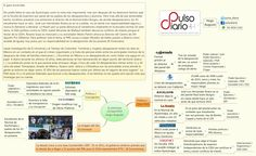 8 columnas 22/sep/2015 Hugo Augusto - Hugo_Augusto - XMind: The Most Professional Mind Mapping Software