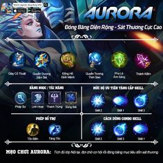 Miya Mobile Legends, Hero Fighter, Mobile Legend Wallpaper, Bang Bang, Mlb, Weapons, Game, Legends, Guns