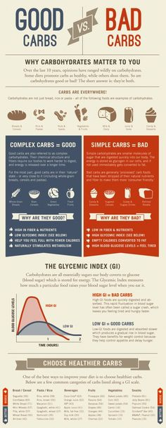 The Belly Fat Blog: Infographic: Good vs. Bad Carbs