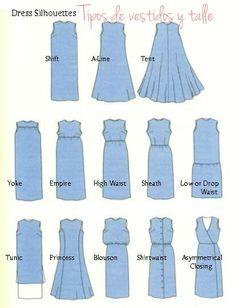 Tipos de vestidos y siluetas