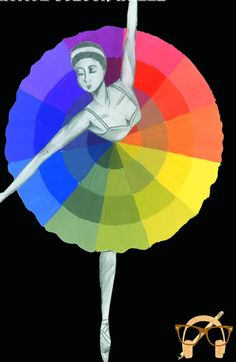 Dancing on the color wheel! | Empty White Pages