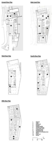 Hunt Library at NC State by Snohetta – Floor plans. Hunt Library at NC State von Snohetta – Grundrisse. Masterplan Architecture, Library Architecture, Cultural Architecture, Education Architecture, Architecture Plan, Library Floor Plan, Public Library Design, Public Libraries, Architecture Concept Diagram