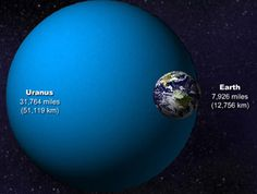 Google Image Result for http://newswatch.nationalgeographic.com/files/2009/03/uranus-earth.jpg