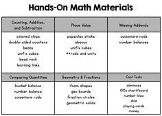 Planning Your Math Instruction with CSA
