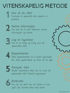 frk linn: canva altså! Curious Facts, Kindergarten Learning, School Subjects, Montessori, Too Cool For School, Work Inspiration, Science For Kids, Kids And Parenting, Psychology