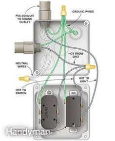 How To Wire a Switch - Light then Switch then Outlet | Boys ... Double Gang Gfci Outlet Wiring Diagram on