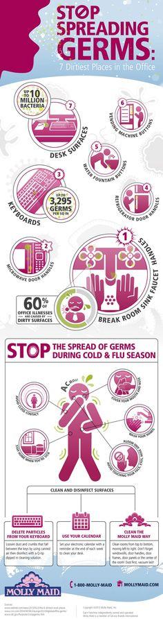 Cuidado con los gérmenes en la Oficina #infografia #infographic #health