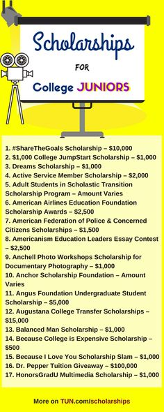 Here is a selection of 2018 Scholarships For College Juniors!