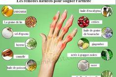La médecine est intéressé par les problèmes de l'arthrite, l'ostéoporose, les rhumatismes…