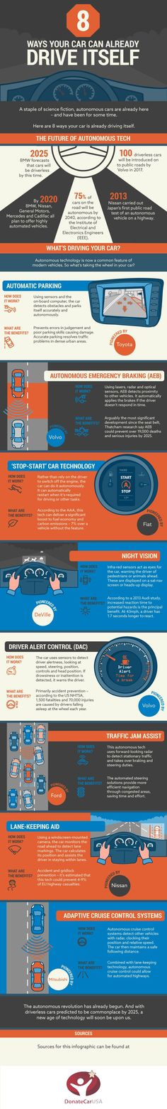 8 Ways your Car Can Already Drive Itself #infographic #Cars #Technology