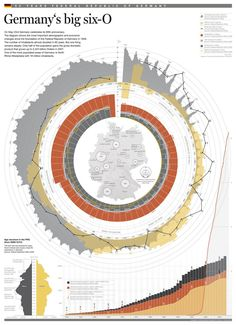 60 years of Federal Republic of Germany    The diagram shows the most important demographic and economic changes since the foundation of the Federal Republic of Germany in 1949.    made by Jan Schwochow