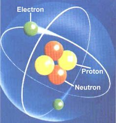 teamenergy - Table of Elements, Valence Electrons, Mole Conversions Quantum Leap, Quantum Physics, Mole Conversion, 1000 Awesome Things, Chemistry Periodic Table, Einstein, Atomic Theory, Teaching Chemistry, Science Chemistry
