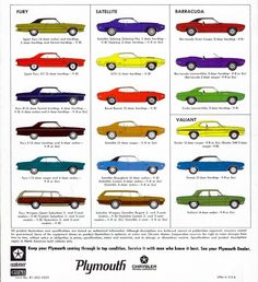 Just a car guy : off beat identification guide posters, the Holden, the Edsel, Chevy and Ford trucks, 1971 Plymouths, and 46-50 Hudsons