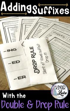 Adding Suffixes with the Double & Drop Rule | 1st Grade | Phonics