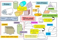 Volume revision may Gre Math, Math Tutor, Teaching Math, E Learning, Gcse Maths Revision, Math College, Maths Display, Math Measurement, School