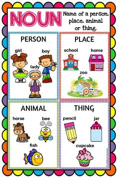 This Noun Anchor Chart is in 11x17 size but you can easily shrink or expand it according to your class need. This colorful common noun… Noun Chart, Noun Anchor Charts, Anchor Charts First Grade, Reading Anchor Charts, Nouns Kindergarten, Kindergarten Anchor Charts, Kindergarten Language Arts, Kindergarten Activities, Jolly Phonics Activities