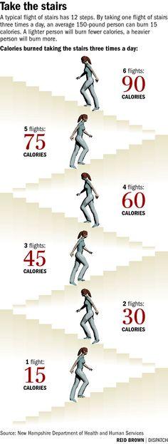 health-walking-stairs-art-gbqtt338-10831gfx-health-walking-stairs-eps.jpg (555×1466)
