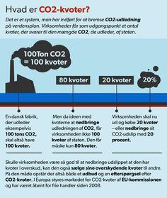 CO2SVINDEL. Danmark var advaret om klimasvindel for milliarder D. 2/10 2014
