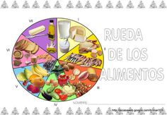 It is important to get your diet right because without a proper approach to food your training will be ineffective. We come up with a realistic diet plan. Bilingual Education, Student Engagement, Diet And Nutrition, Preschool, How To Plan, Health, Blog, Spanish, Master Chef