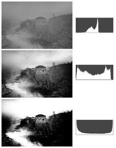 traitement contraste photo fort-moyen-faible