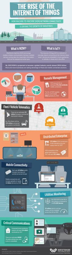 Infografik: Das Internet der Dinge - Mehr Infos zum Thema auch unter http://vslink.de/internetmarketing