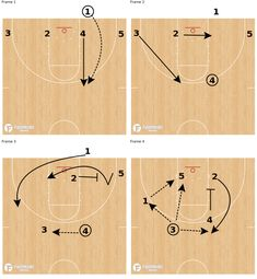 Four-Low BLOBs - FastModel Sports