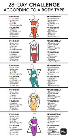 Fitness Workouts, Gym Workout Tips, At Home Workout Plan, Easy Workouts, Workout Videos, At Home Workouts, Workout Hair, Lose Weight At Home, Yoga For Weight Loss
