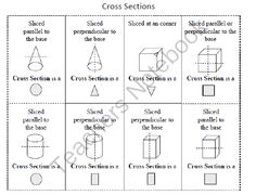 IXL - Cross-sections of three-dimensional figures (Geometry ...