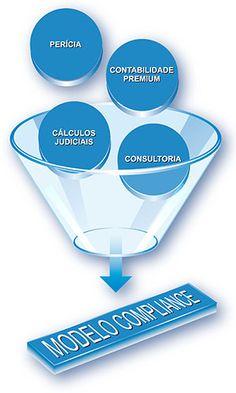 Compliance - CONSULTORIA