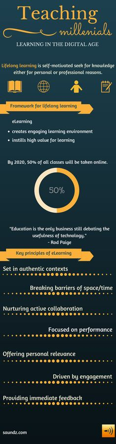 Are you Teaching Millennials via eLearning? Check The eLearning Principles for Teaching Millennials Infographic.
