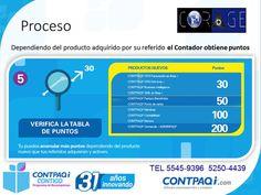 PARA LOS DESPACHOS CONTABLES Y CONTADORES PUBLICOS. CORAGE    5545-9396