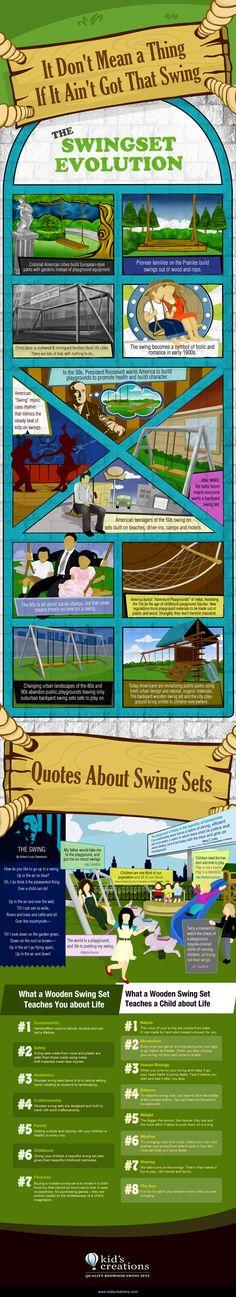 The Swing Set Evolution [Infographic]
