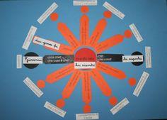 Analisi logica Montessori: il complemento di tempo. Presentazioni ed eserciziper bambini della scuola primaria.Per l'insegnante:il complemento di tempo esprime le diverse circostanze di tempo dell'azione o della condizione indicata dal verbo.Vi sono due tipi fondamentali di...