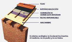 techo con tejas - Buscar con Google